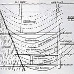 Bristol mine diagram.