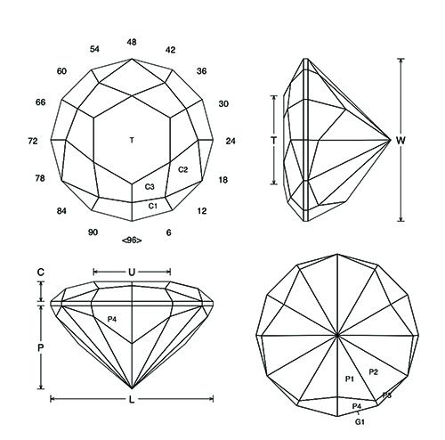 Trisparkle 12 Cut
