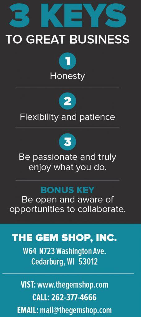 3 Keys The Gem Shop