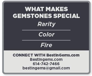 Bestingems.com contact info